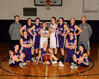 Kee High Girls Basketball