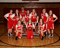Central MS Girls Basketball